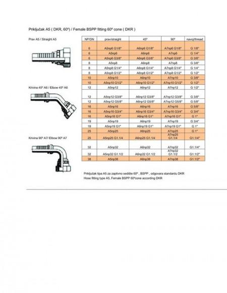 PRIKLJUCAK A5 (DKR) G1/4 NP10