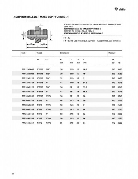 "AMJ12MG16R - Uvrtni G1""-1.1/16 UNF"