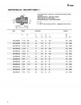 AMJ10MG08R - Uvrtni G1/2-7/8 UNF