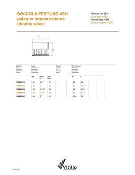 Caura 4SH DN32 - Interlock