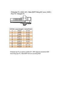 PRIKLJUCAK F5 (AGR) G1/4 NP8