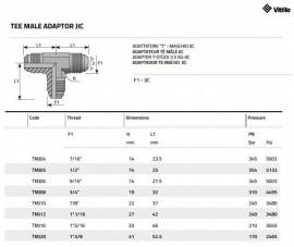 TMJ20 - TRACVA 1.5/8 UNF