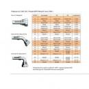 PRIKLJUCAK A5 (DKR) NP25 G5/4