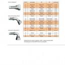 PRIKLJUCAK A5 (DKR) NP12 G5/8