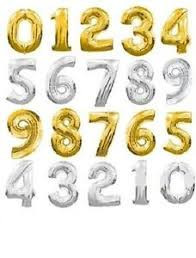Balon din folie in forma de cifre