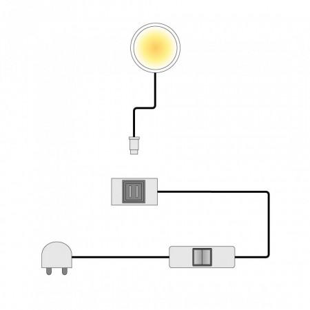 Sistem LED Sparkle