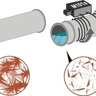 KEMO-M101A - dispozitiv electromagnetic anticalcar