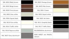 Vopsea protectie beton IZOCOR APB colorat, 5 kg