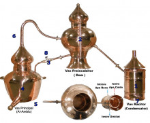 Cazan Premium pentru Cognac, Alambic Charental 10 Litri, Distilare Continua