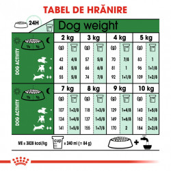 Hrana uscata caini ROYAL CANIN AGEING 12+ Tabel de Hranire