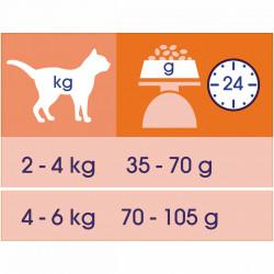 Purina Cat Chow Adult cu Pui 1,5 kg