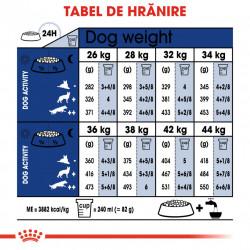 Hrana uscata caini ROYAL CANIN Maxi Ageing 8+ tabel de hranire