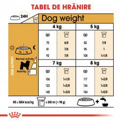 Hrana uscata caini ROYAL CANIN Bichon Frise Adult tabel de hranire