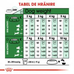 Hrana uscata caini ROYAL CANIN MINI ADULT 8+ tabel de hranire