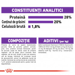 ROYAL CANIN Giant Adult constituienti analitici