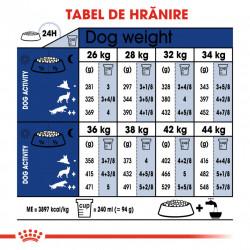 Hrana uscata caini ROYAL CANIN Maxi Adult 5+ tabel de hranire
