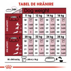 Hrana uscata caini ROYAL CANIN Medium Adult tabel de hranire