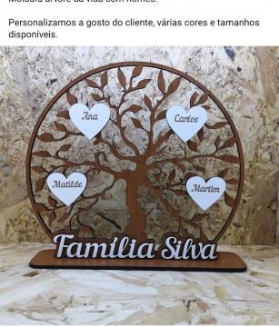 Árvore da vida com nome de família + nomes