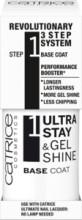 Baza pentru lac de unghii Catrice Ultra Stay & Gel Shine Base Coat