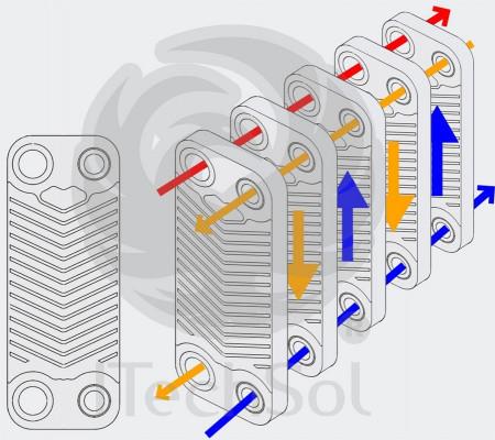 Schimbător de căldură cu plăci - 44KW