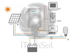 CONTROLLER SOLAR 20A MPPT ITechSol® TRACER 2210AN 12-24V-Li