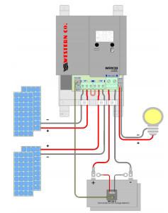 Controller WRM30+