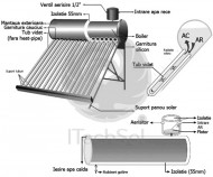 Kit solar nepresurizat compact, cu boiler inox 150 litri si 15 tuburi vidate