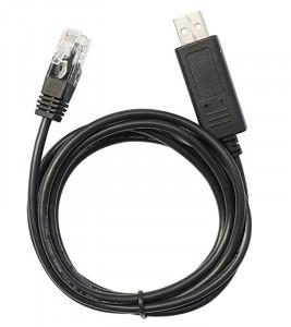 Cablu comunicatie