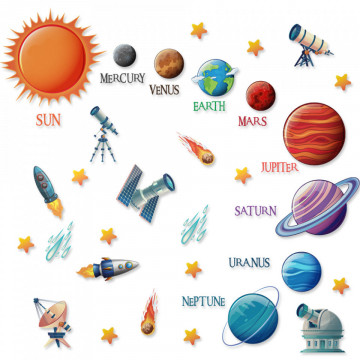 Set stickere decorative perete copii - Planetele2, 60x90cm