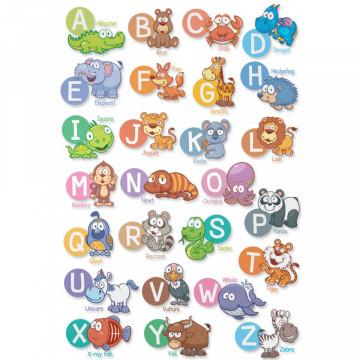 Stickere Educationale copii - Alfabetul si limba engleza, set 40x60cm