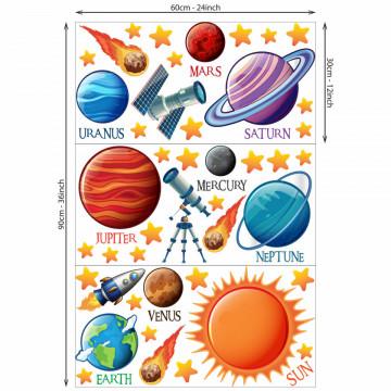 Set stickere decorative perete copii - Planetele22, 60x90cm