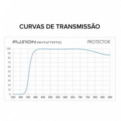 Hoya Filtro Protector Fusion Antistatic 43mm