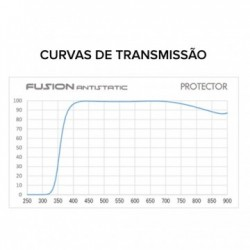Hoya Filtro Protector Fusion Antistatic 77mm