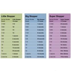 Lee Stopper SUPER 100 x 100mm (15 Stops)