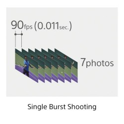 Sony CYBER-SHOT RX100 M7