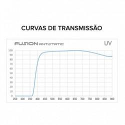 Hoya Filtro UV Fusion Antistatic 62mm