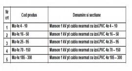 MANSON PENTRU CABLU ARMAT 1kV 4x185 - 300mmp