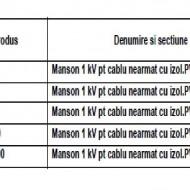 MANSON PENTRU CABLU ARMAT 1kV 4x16-50mmp