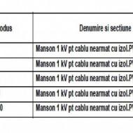 MANSON PENTRU CABLU DE SEMNALIZARE NEARMAT 1kV 9-14 x 1,5-2,5 mmp