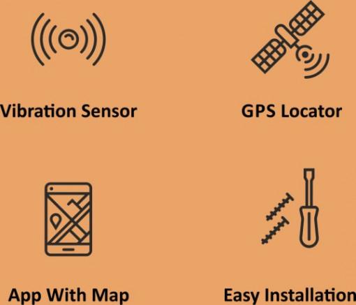 ControlBee GPS immagini