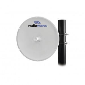 Spd252ns Radiowaves Antena De Alto Desempeno Dim