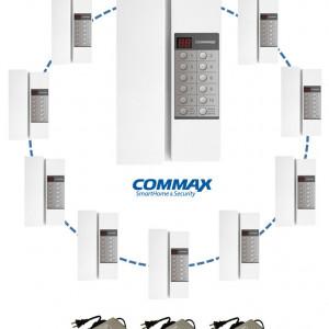 cmx1070042 COMMAX COMMAX PAQTP90RN - Paquete de 1