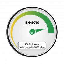 Ehicap80102000 Siklu Capacidad Inicial 2000 Mbps 2Gbps Par