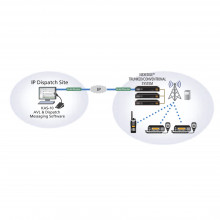 Kas10 Kenwood Software De Despacho Y Localizacion GPS Para N