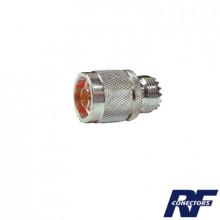 Rfn10351 Rf Industriesltd Adaptador En Linea De Conector N