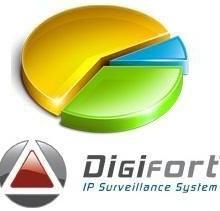 67061 Digifort DIGIFORT ANALYTICS DGFAN1000V7 - Modulo DIGIF