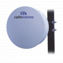 Hpd247ns Radiowaves Antena Direccional De Alto Rendimiento