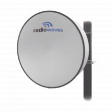Hpd347ns Radiowaves Antena Direccional De Alto Rendimiento