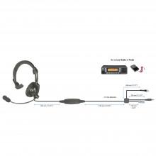 Hlpsnlm43 Pryme Diadema Ligera Acolchonada Para Radios Movil