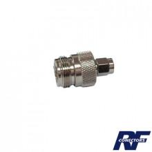 Rsa3452 Rf Industriesltd Adaptador En Linea De Conector SMA